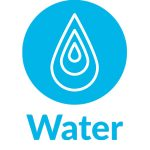 british kundalini yoga festival Saturday theme water